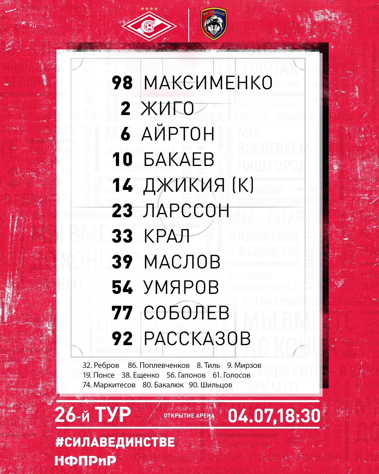 Состав «Спартака» на матч 26 тура с «Тамбовом»