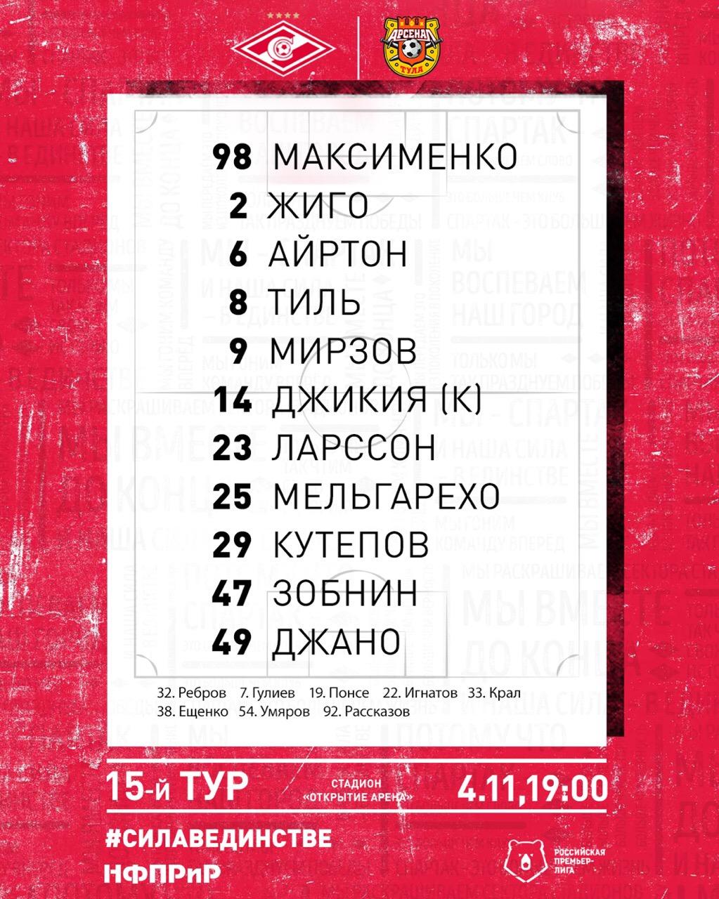 Состав «Спартака» на матч с «Арсеналом»